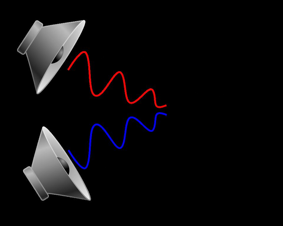 2 ondes opposées s'annulent